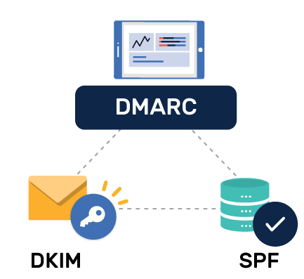 PowerDMARC MSSP is Different
