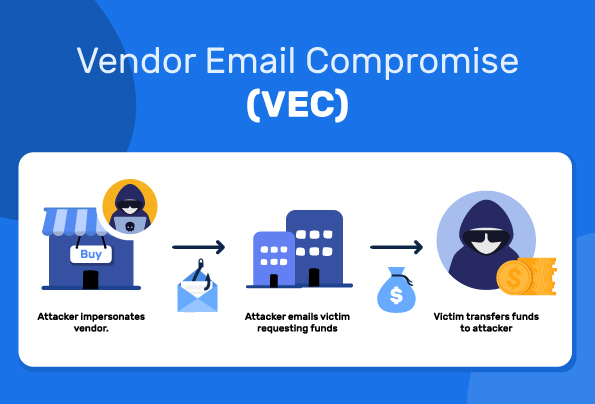 Why Vendor Email Compromise is So Scary (And What You Can Do To Stop It)