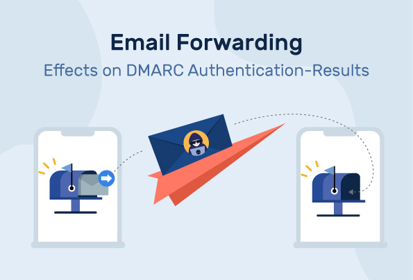 Email Forwarding and Its Impact on DMARC Authentication-Results
