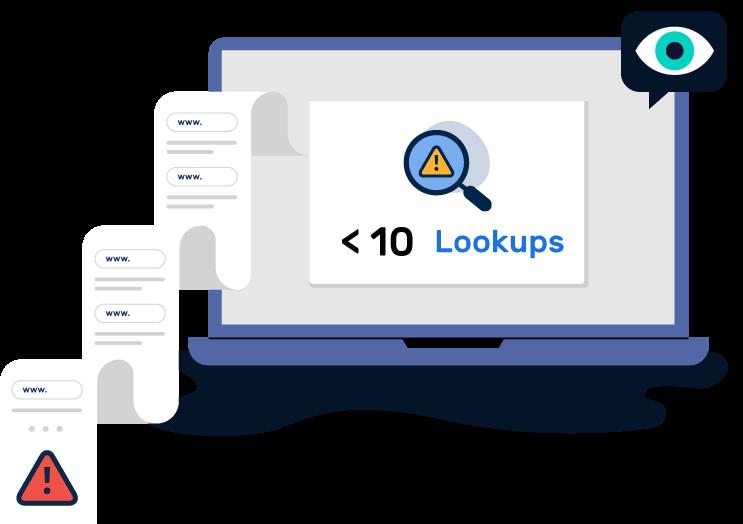 10 DNS Lookup