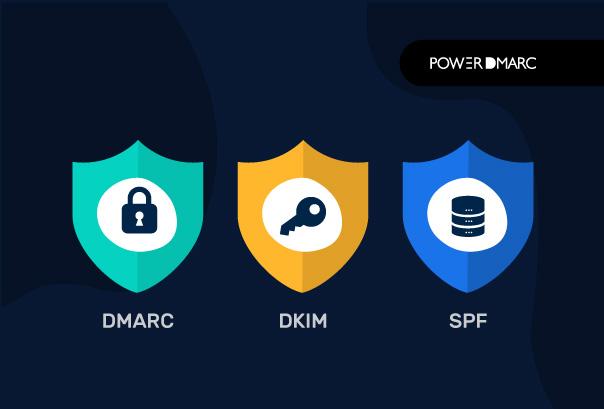 Hoe maak je gebruik van e-mail authenticatie oplossingen (SPF, DKIM, en DMARC) om e-mail spoofing te stoppen?