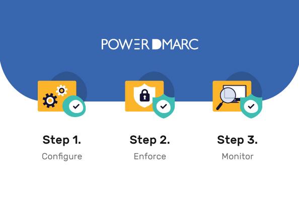Остановите подделку электронной почты в 3 шага: Настройка, обеспечение соблюдения и мониторинг