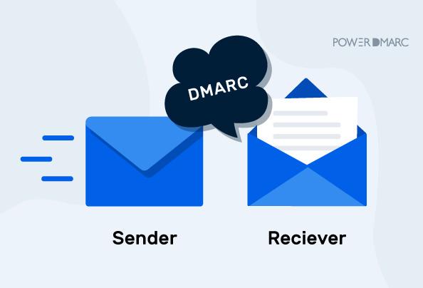 DMARC: что это дает отправителю и получателю электронной почты?