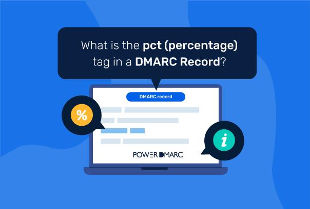 Что такое тег pct (процент) в записи DMARC?